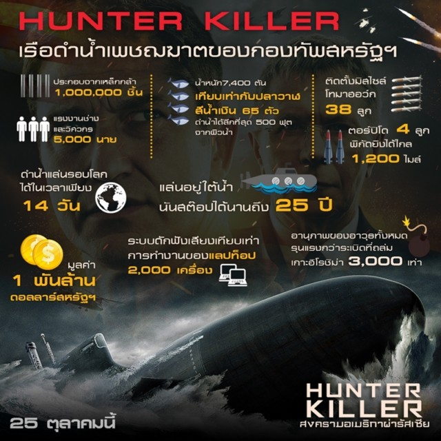 HUNTER KILLERสงครามอเมริกาผ่ารัสเซีย