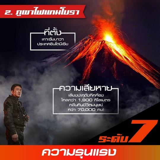 "TOP 5 ภูเขาไฟระเบิด ""เพ็กตู"" พลังทำลายล้างสูงสุดอันดับ 1 โลกต้องจดจำ เตรียมระทึกเต็มตาใน ""ASHFALL นรกล้างเมือง"""